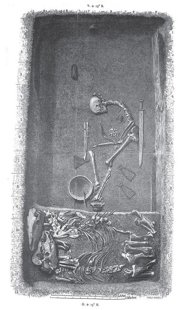 """Szkic grobu archeologicznego znalezionego i oznaczonego jako """"Bj581"""" przez Hjalmara Stolpe w Birka, Szwecja. Opublikowano 1889, Domena Publiczna"""